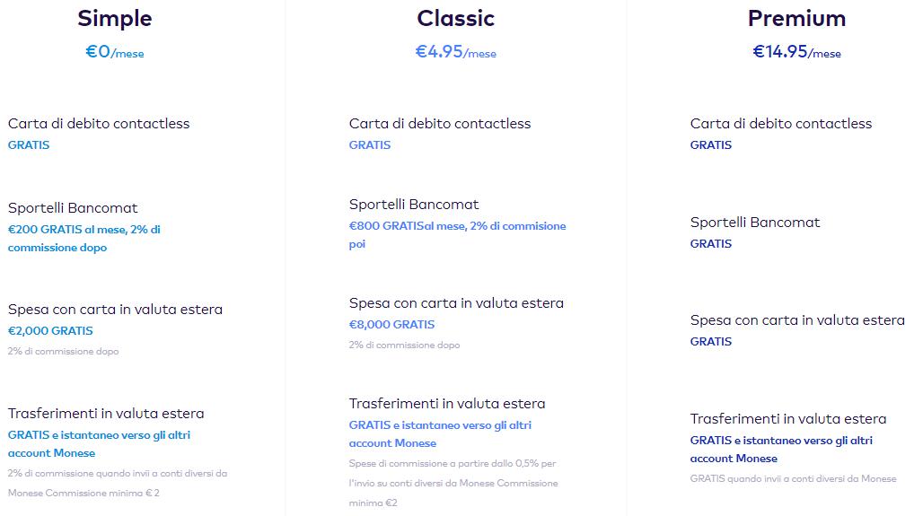 prezzi carta monese